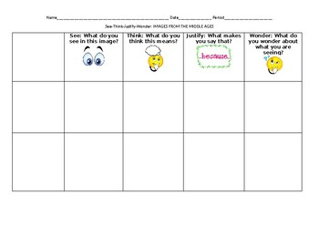 Analyzing Images- Graphic Organizer