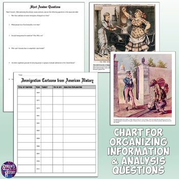 American Immigration Political Cartoons Analysis Activity