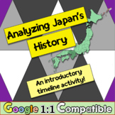 Analyzing Japan's History: An introductory time-lining activity over Japan!