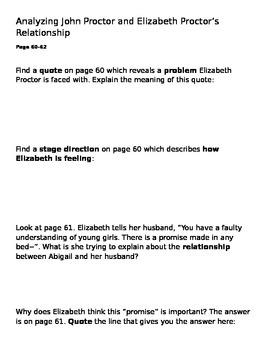 "Analyzing John and Elizabeth's Relationship ""The Crucible"""