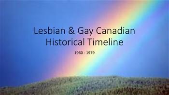 Analyzing LGB Canadian Rights Timeline