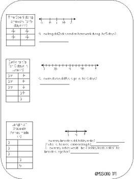 Analyzing Line Plots (v2)