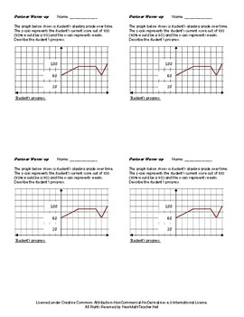 Analyzing Linear Functions