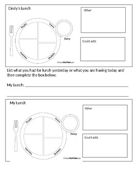 Analyzing Lunches with My Plate