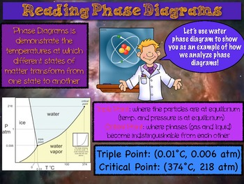 Analyzing Matter PowerPoint Presentation