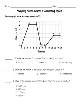 Kinematics Motion Graphs Worksheet Answers – careless.me