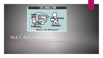 Analyzing Multimedia Tone and Mood RL5.7 Common Core 4-6th grades