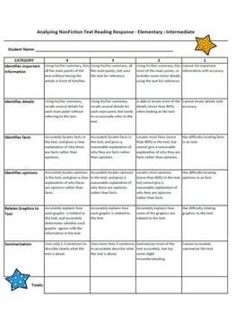 Analyzing NonFiction Text Reading Response Rubric
