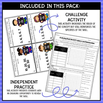 Analyzing Patterns and Relationships- Math Center Activity and Printables Pack