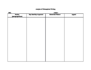 Analyzing Philosphic Writing Organizer