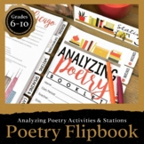 Analyzing Poetry Activities, Stations, and Booklet: Grades 6-10 EDITABLE