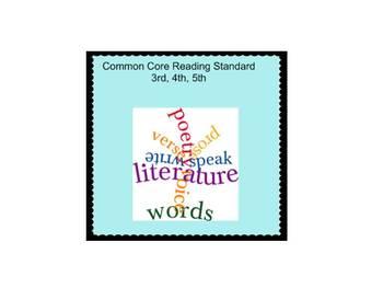 Analyzing Poetry Common Core Reading