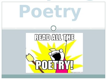 Analyzing Poetry PPT
