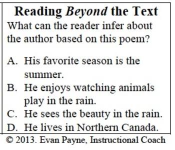 "Analyzing Poetry - ""Rain in Summer"""