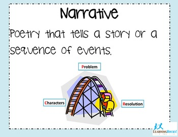 Analyzing Poetry - Structure & Elements Anchor Chart Kit