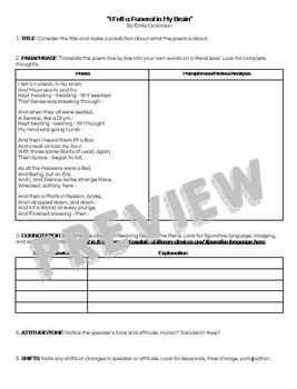 Analyzing Poetry through TP-CASTT Bundle - 40+ Poems for AP Literature