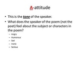 Analyzing Poetry with TP-CASTT PowerPoint