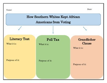Analyzing Primary Sources Literacy Test Poll Tax Grandfather Clause