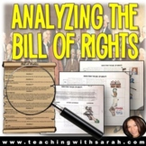 Analyzing & Ranking 'The Bill of Rights'