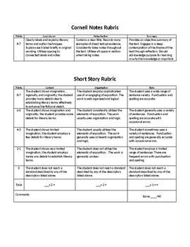 Analyzing Short Fiction with Cornell Notes
