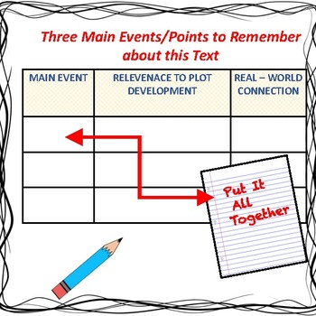 Analyzing Text - Effective Strategies for ANY Novel
