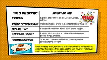 Analyzing Text Structure Lesson (plus a worksheet!)