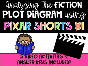 Analyzing The Fiction Story Arc With Pixar Video Shorts #1