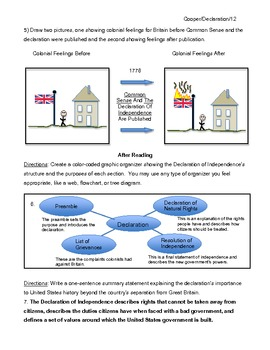 Analyzing The U.S. Declaration of Independence