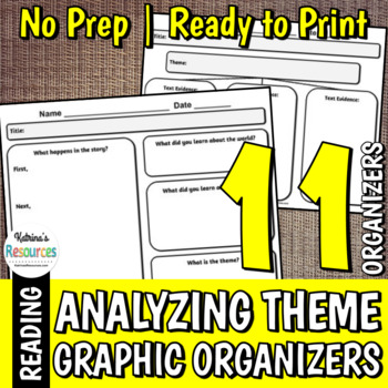 Analyzing Theme - Organizers for Guided Reading