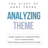 Analyzing Theme - The Diary of Anne Frank