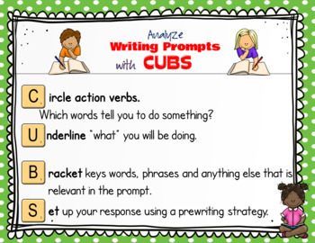 Creative Writing Skills - Strategies to Analyze a Writing Prompt - CUBS