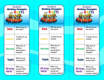 Strategies to Analyze a Writing Prompt - RAFTS