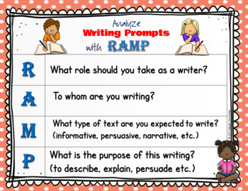 Strategies to Analyze a Writing Prompt - RAMP