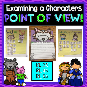 Analyzing a Characters Point of View
