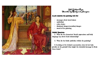 Analyzing a painting-Close Reading Strategy