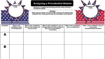 Analyzing a Presidential Election ~3 Page Graphic Organizer Activity~