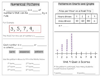 Analyzing and Extending Numerical Patterns for Math Journal Foldable