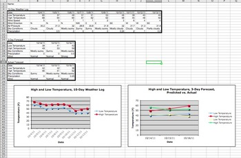 Analyzing and Predicting the Weather Using Spreadsheets