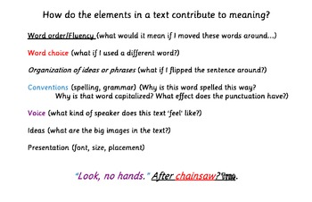 Analyzing text for meaning Poster