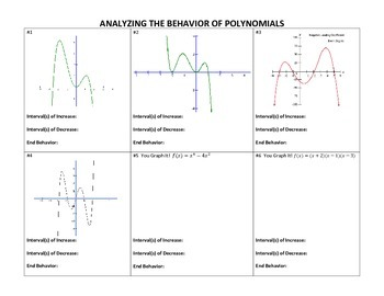 Analyzing the Behavior of Polynomials