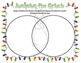 Analyzing the Grinch