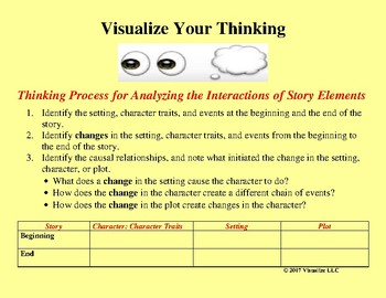 Analyzing the Interaction of Story Elements: Visualize Your Thinking