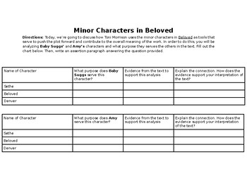 Analyzing the Minor Characters in Beloved