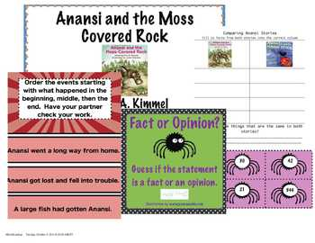 Anansi Integrated Unit