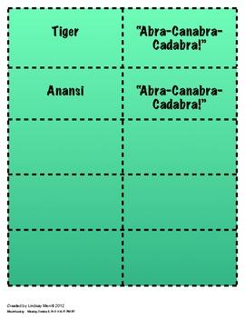 Anansi Rotation