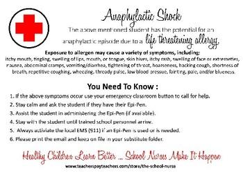 Anaphylactic Shock PDF