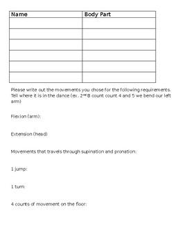 Anatomy Choreography Sheet
