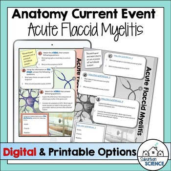 Anatomy Current Event Images Human Anatomy Organs Diagram