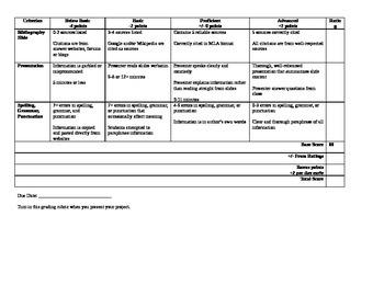Anatomy Health Field Careers Project