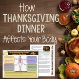 Thanksgiving Anatomy & Physiology Lesson